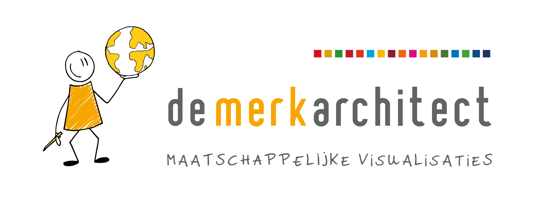 De Merkarchitect - vaste samenwerkingspartner Anymation